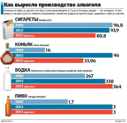 http://www.segodnya.ua/