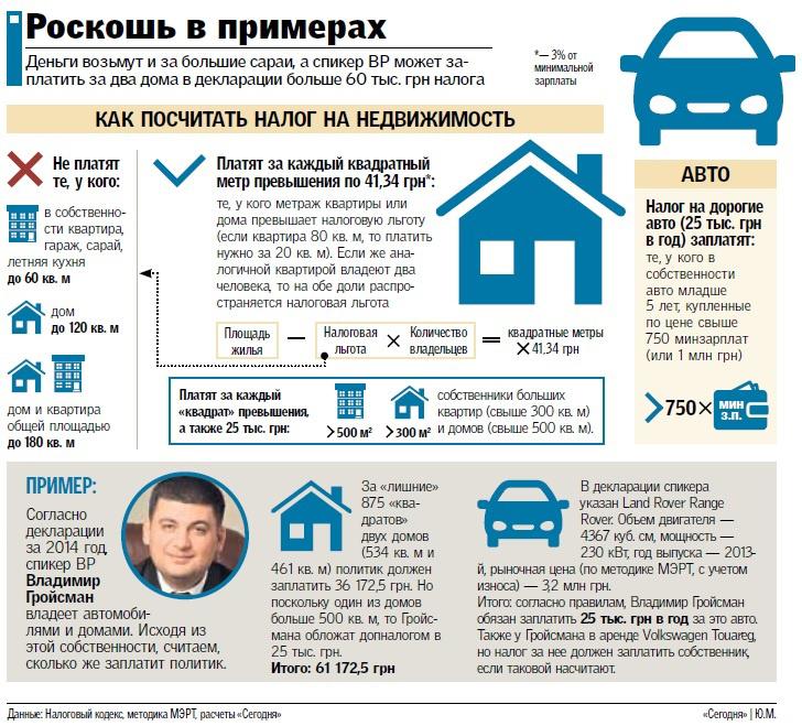 1 Приложение 1 УТВЕРЖДЕНА приказом УФНС России по