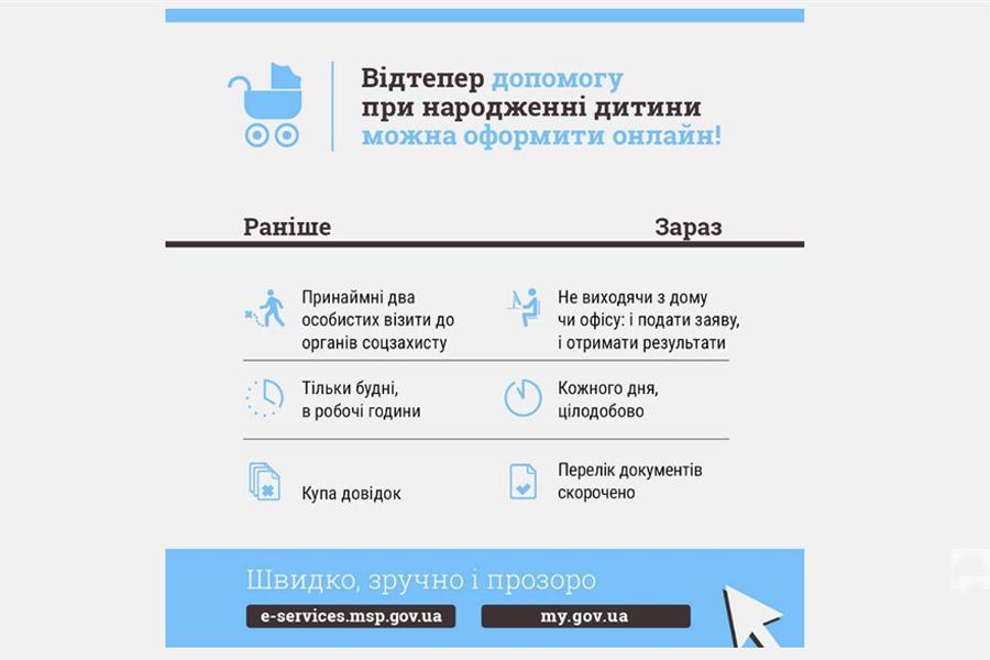 pomosch_pri_rojdenii
