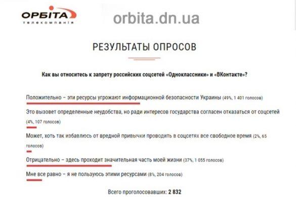 Жители Покровска высказались о запрете российских соцсетей