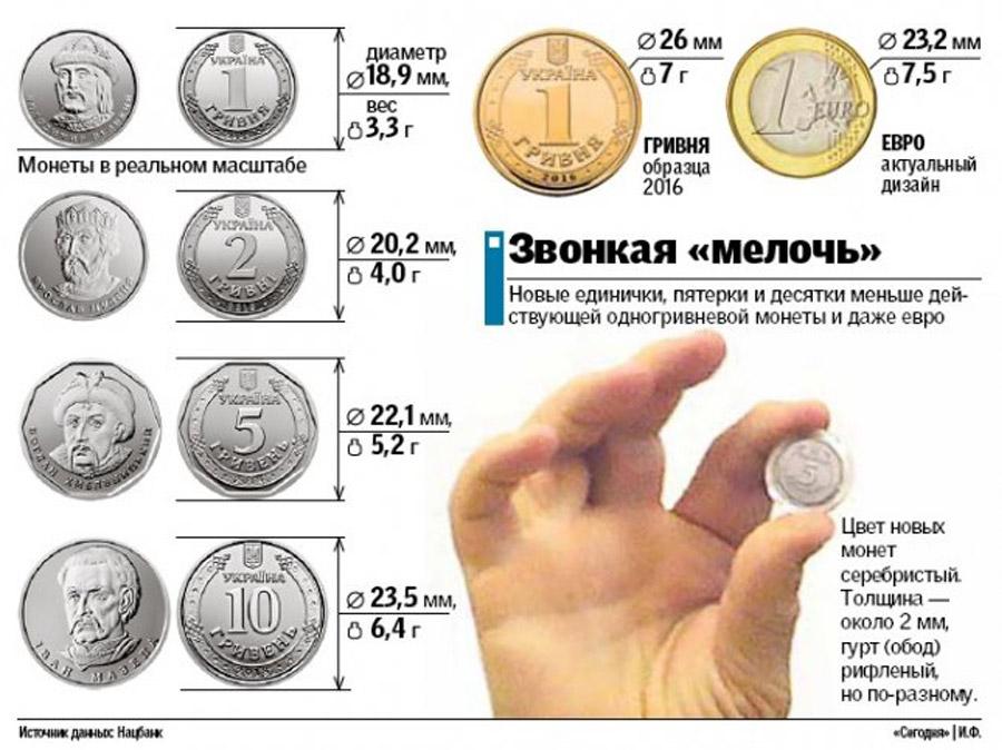 Замена купюр на монеты: покупать ли добропольчанам новые кошельки?, фото-3