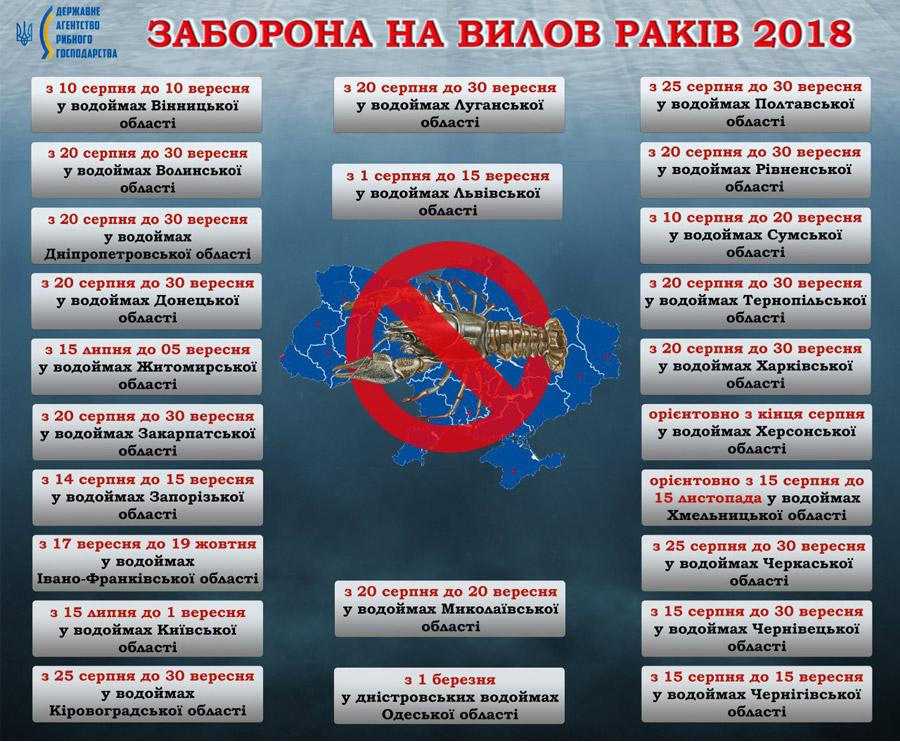 В Україні починає діяти сезонна заборона на вилов раків, фото-1