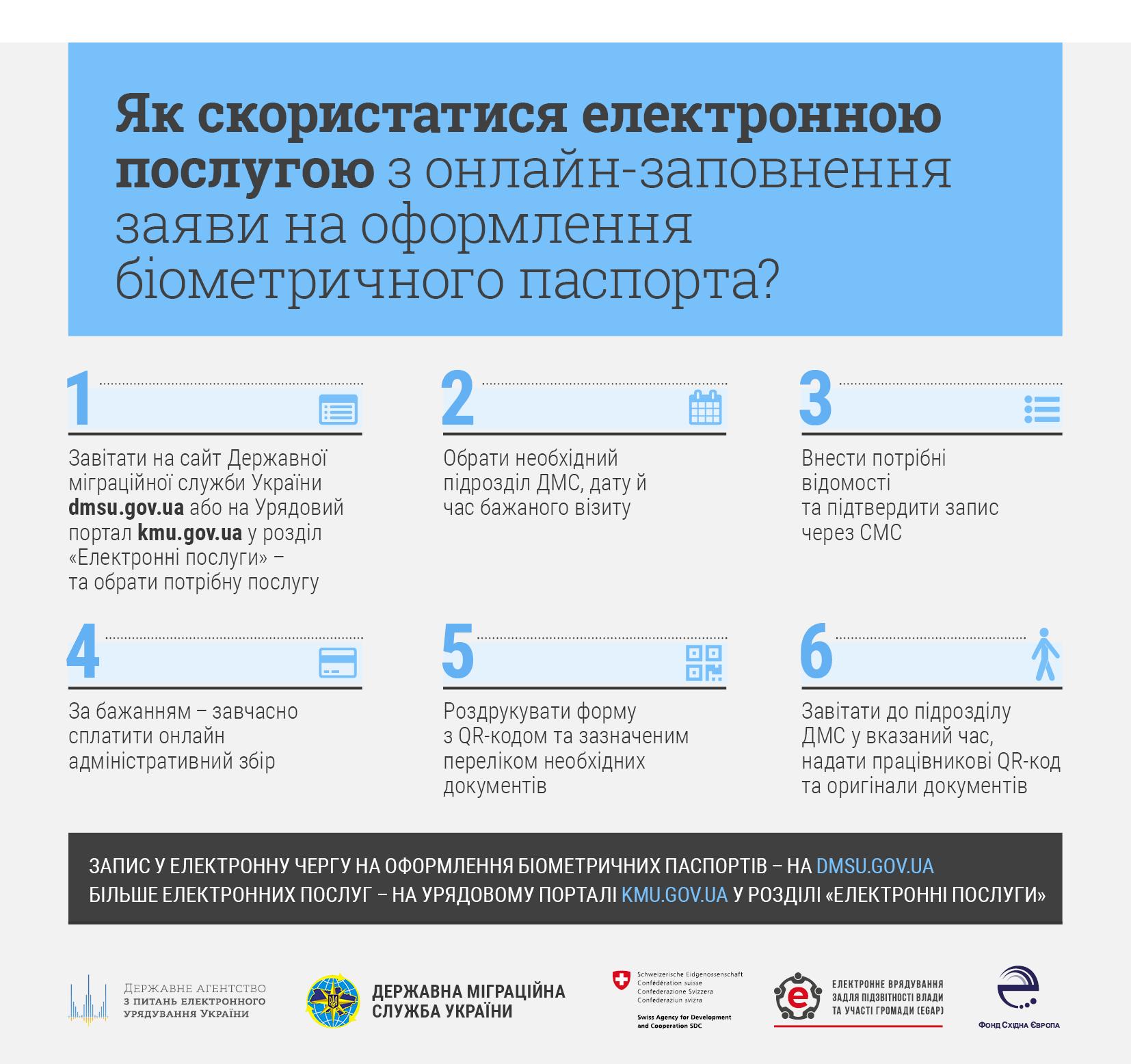 В Україні стартував пілотний проект з онлайн-подачі документів для оформлення біометричного паспорта, фото-2
